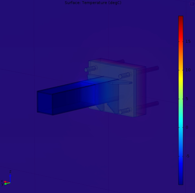 3D thermal bridge calculations - this time for the external facade of the building