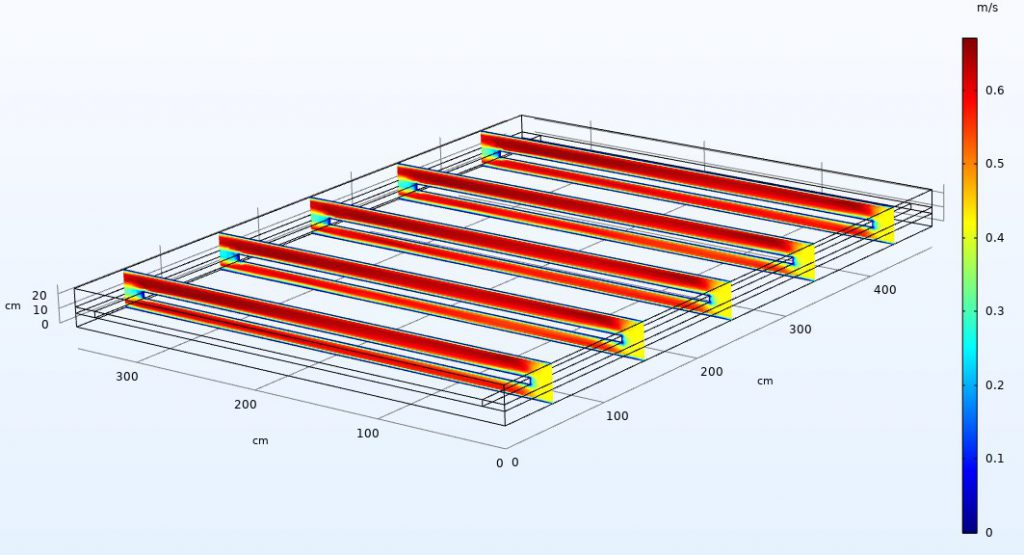CFD simulation for the operation of the monitor units cooling system.