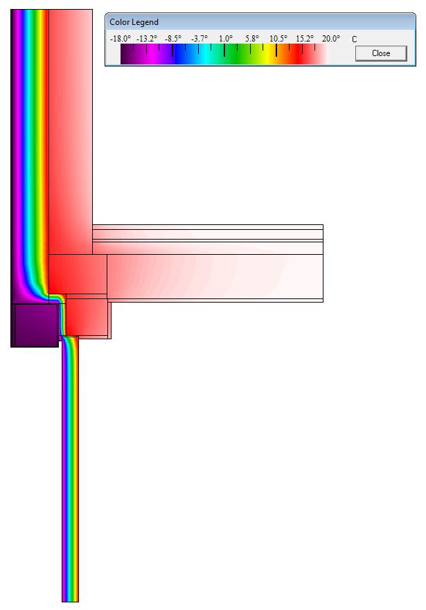 Thermal bridges - window blinds